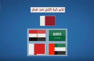 Qatar-related blacklist